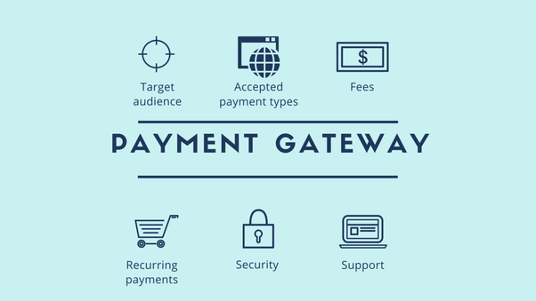 Identifying the right payment gateway to use